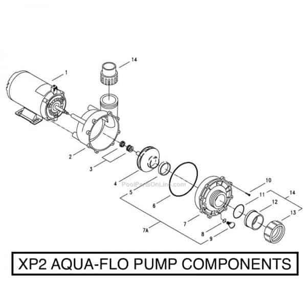 XP2 AquaFlo pump components