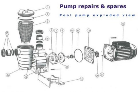 Pool pump exploded view